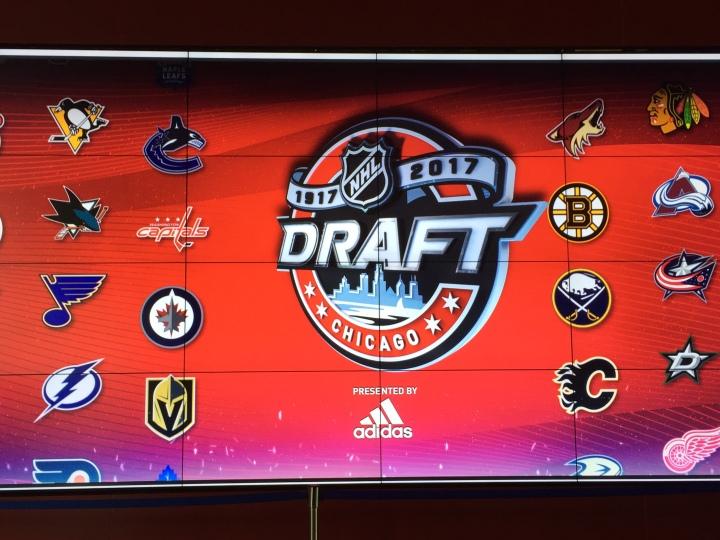 Buffalo Sabres DraftTargets