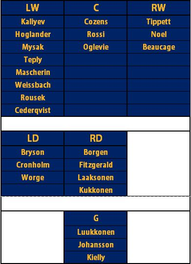 sabres prospects 19-20
